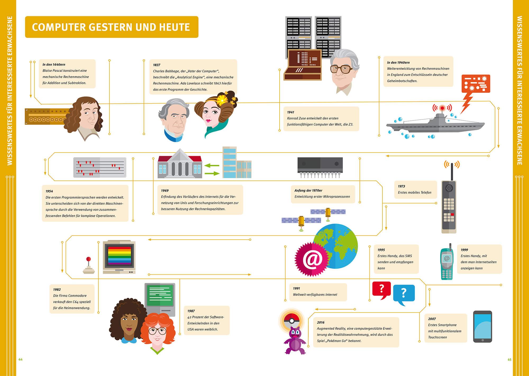 Informatik_Infografiken_WEBt
