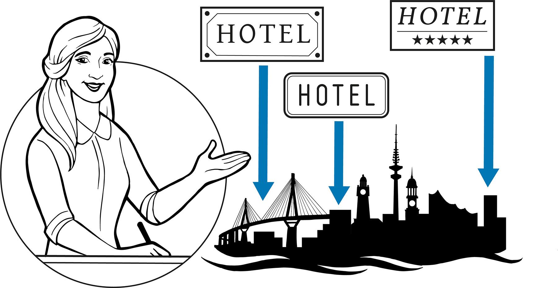 UHH_Hotelmanagement_Web