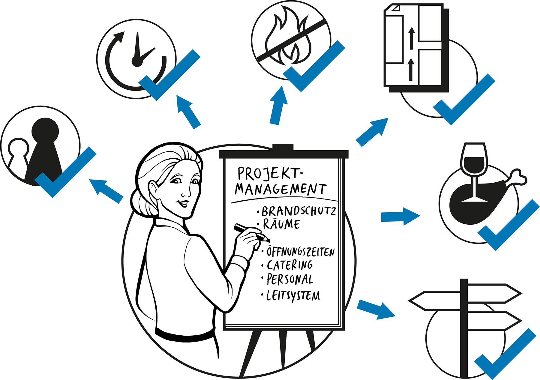 UHH_Projektmanagement_Web