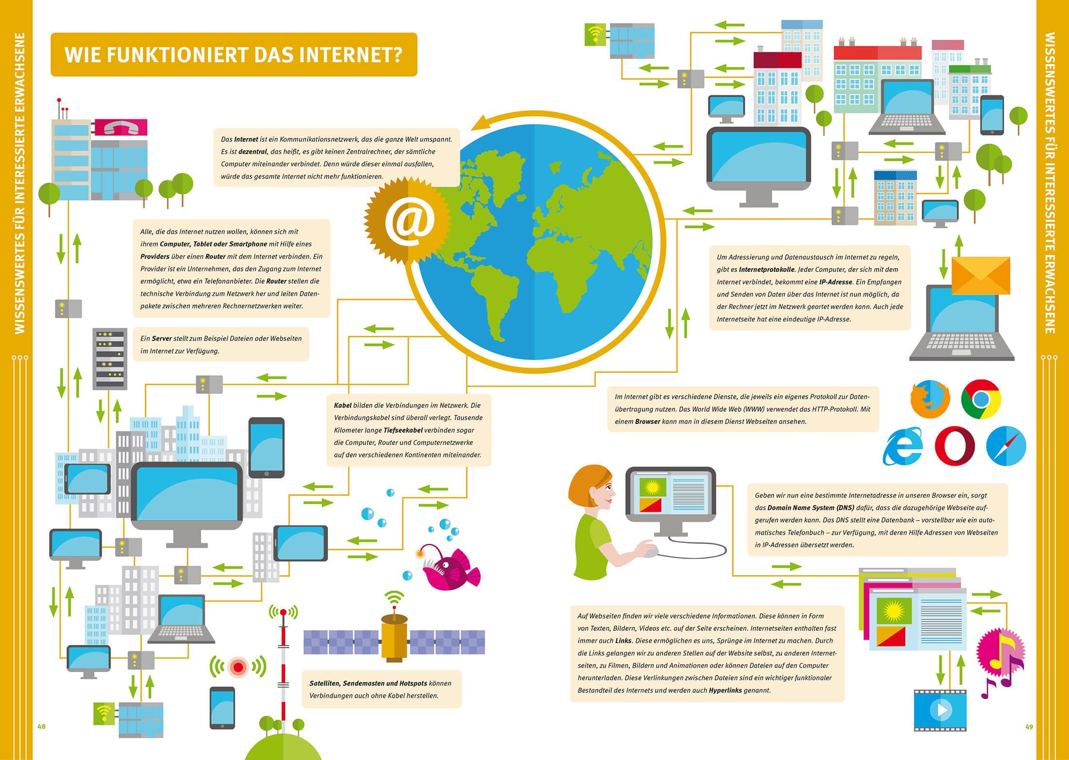Informatik_Infografiken3_WEBt